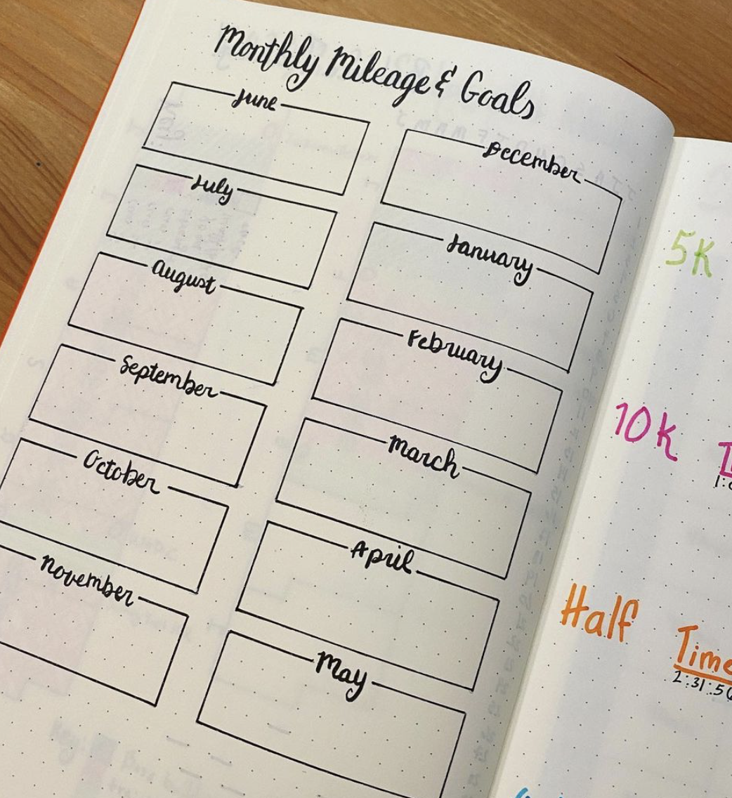 Bullet Journal to track monthly mileage and goals